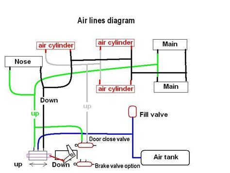 air one diagram 404 air brake system maintenance page 67 air brake diagram 404 1 jpg images frompo