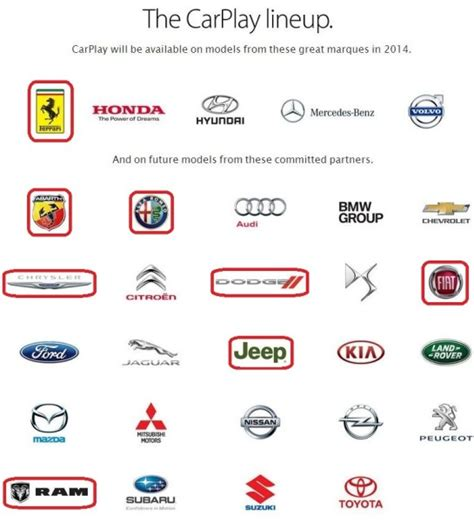 Chrysler Brands by Chrysler Brands Www Imagenesmy