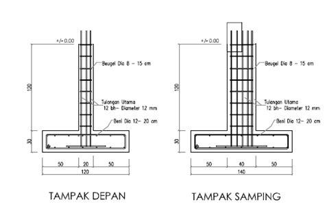 Batu Air Aerator Bulat 2cm pondasi tapak biasa disebut juga pondasi setempat