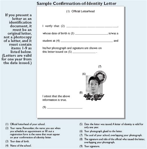 Confirmation Letter With Signature Identification Requirements