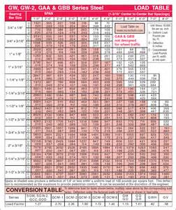 i beam load capacity chart car interior design