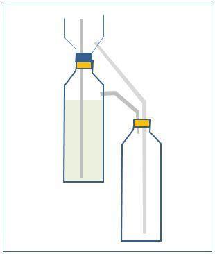 Pompa Air Mancur Mini membuat air mancur tanpa pompa listrik oleh asyik belajar