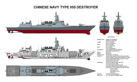 destroyers 1939ã 45 wartime built classes new vanguard books china calls type 055 destroyer one of world s mightiest
