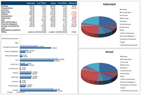 family budget planner template family budget planner free budget spreadsheet for excel