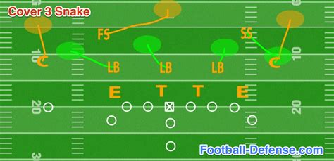 coaching football s 50 defense fbcp episode 82 5 tips for improving your zone coverage