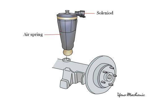 alphard air bag diagram alphard free engine image for