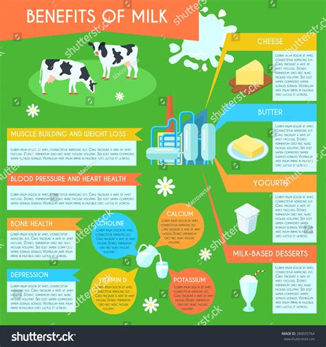 healthy fats milk benefits of free milk and