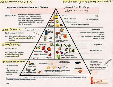 gestational diabetes food plan what to eat during pregnancy with gestational diabetes