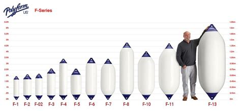 boat fenders ca polyform us f series boat fenders sports outdoors