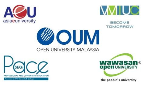 Mba Distance Education In Malaysia by Twinning Programmes In Malaysia