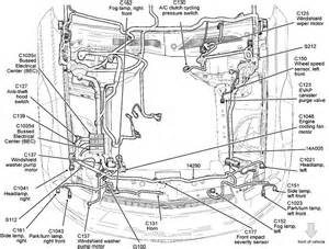 engine bay diagram mustang fuse and wiring diagrams get free image about wiring diagram