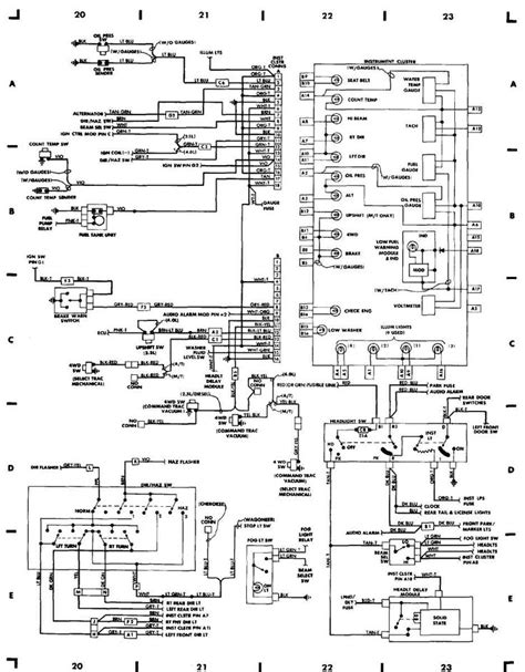 wiring diagram for 1995 jeep grand wiring wiring diagram for 1995 jeep grand laredo