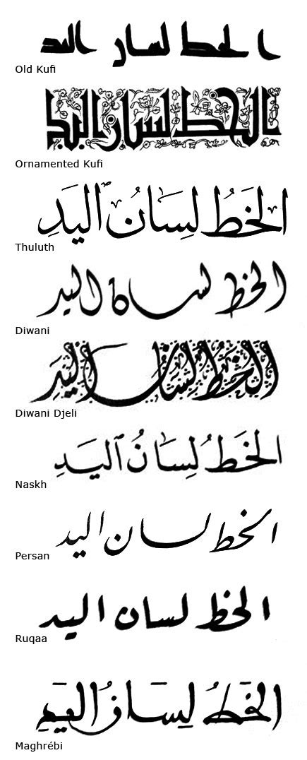 stili di lettere per tatuaggi vari tipi di scrittura per tatuaggi hf39 pineglen