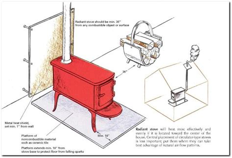 How To Install A Wood Burning Stove In A Fireplace by Top Wood Burning Stoves What Are Wood Burning Stove