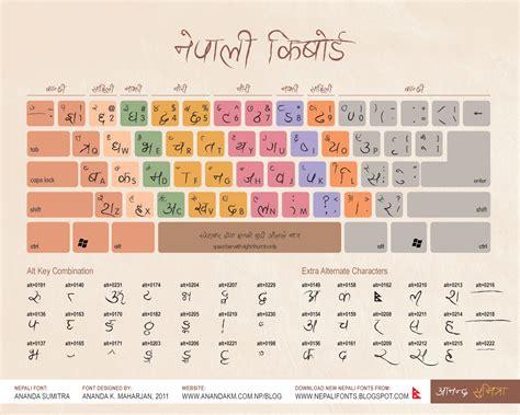 keyboard layout for kantipur font new nepali fonts nepali keyboard fingering