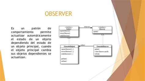 observer pattern in net observer design pattern