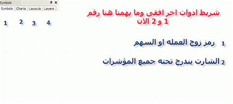 patternexplorer for amibroker 3 75 الايمى بروكر 5 مع الكراك patternexplorer for amibroker