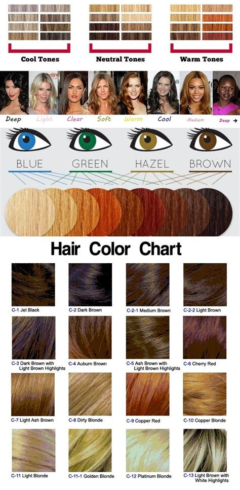 choosing a lshade how to choose the right hair color hairstyle blog share