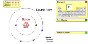 4 Protons And 5 Neutrons Cristina S Visualizing Chemistry January 2016