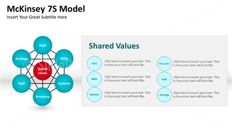 7s Model Ppt Bing Images Mckinsey Powerpoint Template