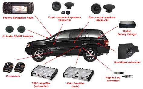 format video untuk audio mobil dalam membangun sistem audio mobil perhatikan ini dulu