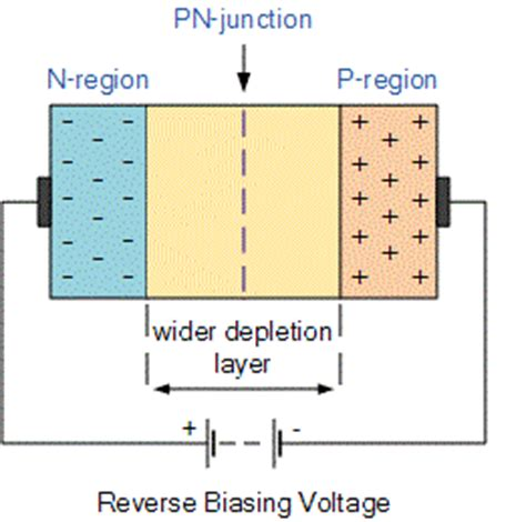 welcome difference between normal and welcome difference between normal and power diode