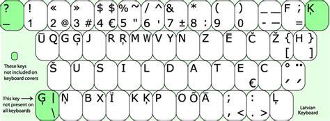 keyboard layout latvian latvian keyboard layout