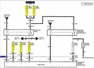 99 ford f 250 7 3 glow plugs to fuse pictures 99 wiring diagram free