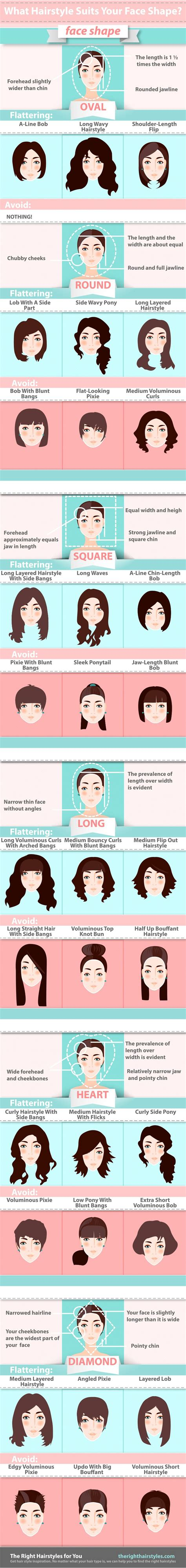 face shapes and hairstyles to match match your hairstyle to the shape of your face