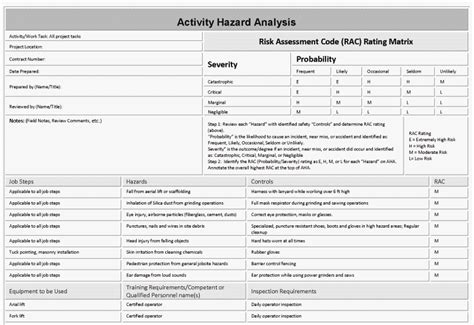 Aha Hazard Controls List Exle Activity Hazard Analysis Form Template