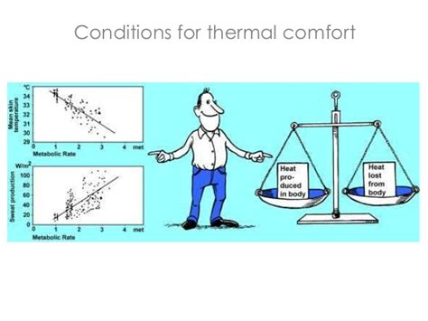 thermal comfort air hvac air and thermal comfort