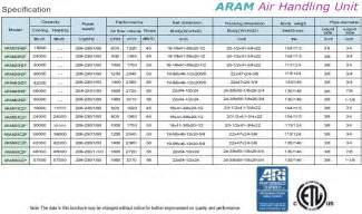home ac unit cost central air conditioning unit prices home central air