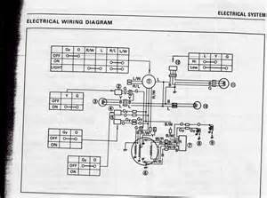 wiring diagram for 1978 yamaha enticer 340 1978 yamaha 340 snowmobile elsavadorla