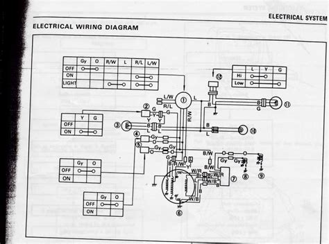 86 yamaha snowmobile wiring diagram 35 wiring diagram