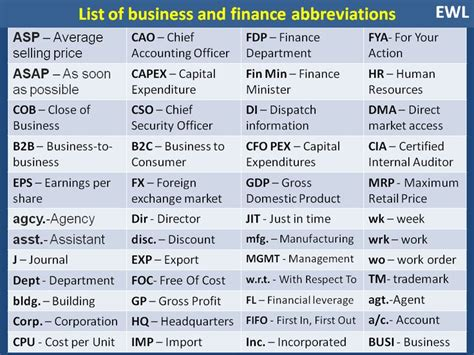 list of business letter abbreviations 60 best abbreviations sms images on learn