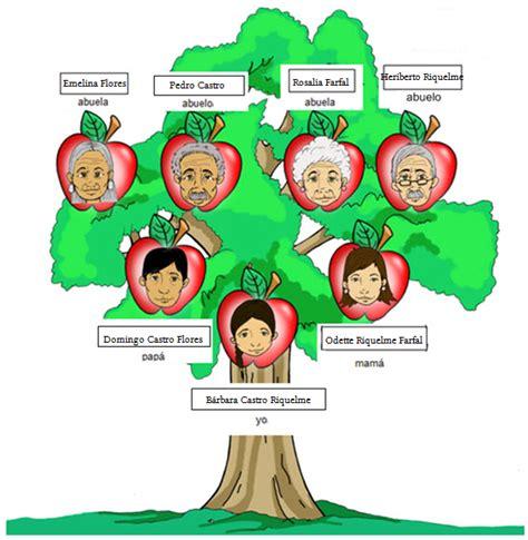 realiza tu árbol genealógico mamá extrema