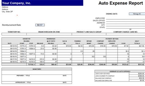 excel expense report template free free