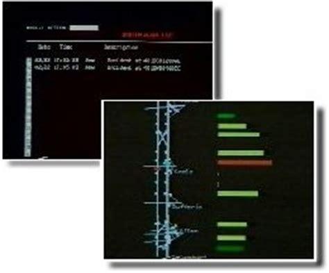 info routes le système compas stratégies de gestion de