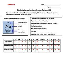 Parts Of An Atom Worksheet Pdf