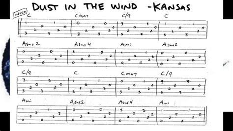 tutorial guitar dust in the wind dust in the wind kansas tab folk travis picking 150