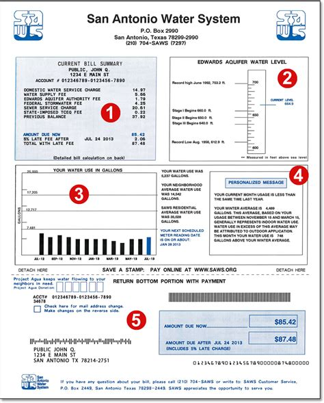 saws payment saws understanding your bill