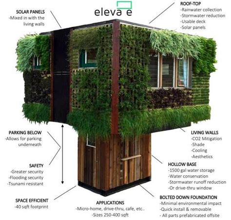 sustainable houses elevated sustainable homes eco friendly house