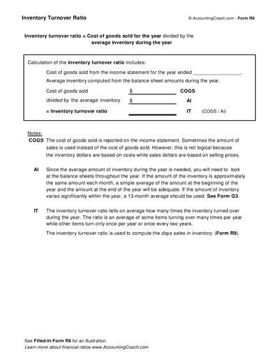 Complaint Letter Format Ratio Inventory Turnover Ratio Form Business Forms Inventory Turnover