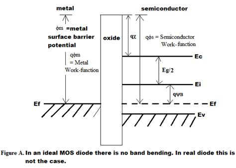 capacitor voltage derating guidelines what is mos diode 28 images solved diode connected mos current patent us6674116 variable