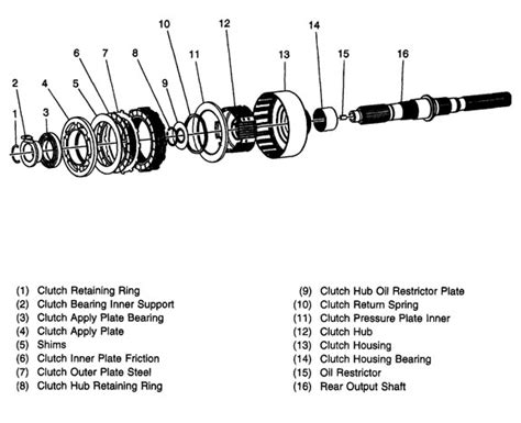 246 gm transfer diagram np 246 transfer rebuild kits parts
