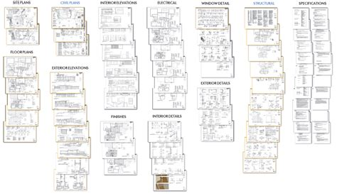 Landscape Architecture Specifications Phases Of Our Design Process Mcclellan Architects