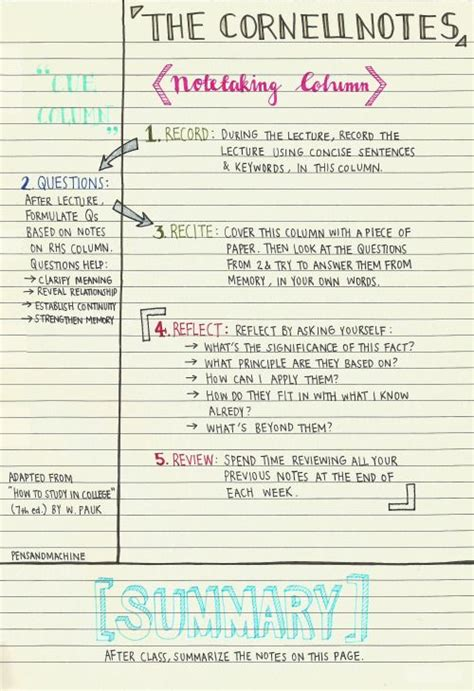 note taking templates for college best 25 cornell notes ideas on how to take