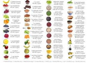 high protein vegetarian foods that can replace fitso