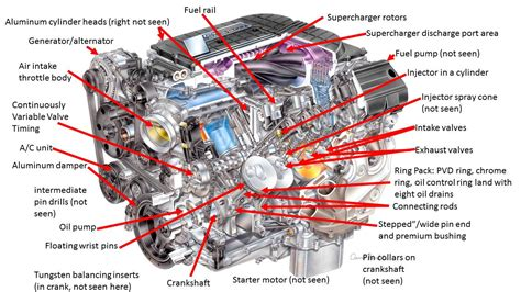 car parts names diagram www imgkid the image kid has it