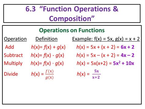 Function Operations Worksheet Answers by Operations And Compositions Of Functions Worksheet Answers